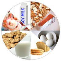 Medium_food-allergy