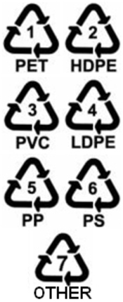 Plastic_types1